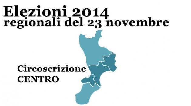Regionali, i risultati del collegio Calabria Centro